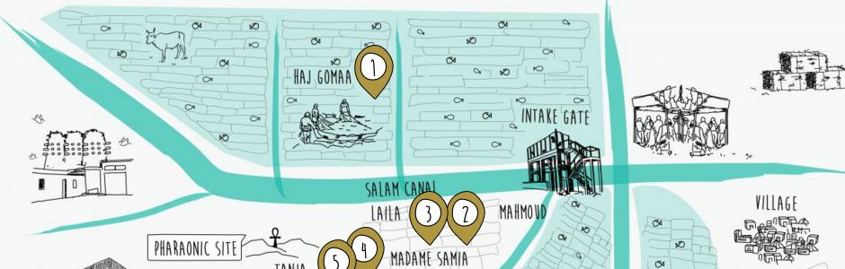 Nile Water Lab