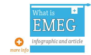What is EMEG | Infographic and article