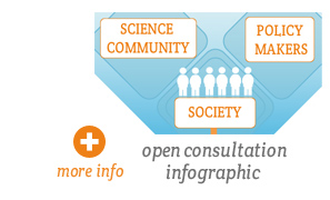 Open Consultation: see the infographic